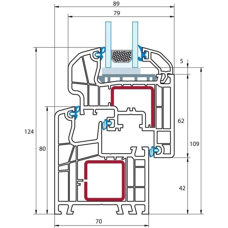 Coupe de profilé PVC aluplast IDEAL 5000®