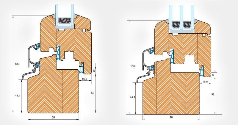 à droite: IV 68, à gauche: IV 78