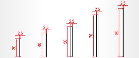 Calculer les mesures des baguettes couvre-joints