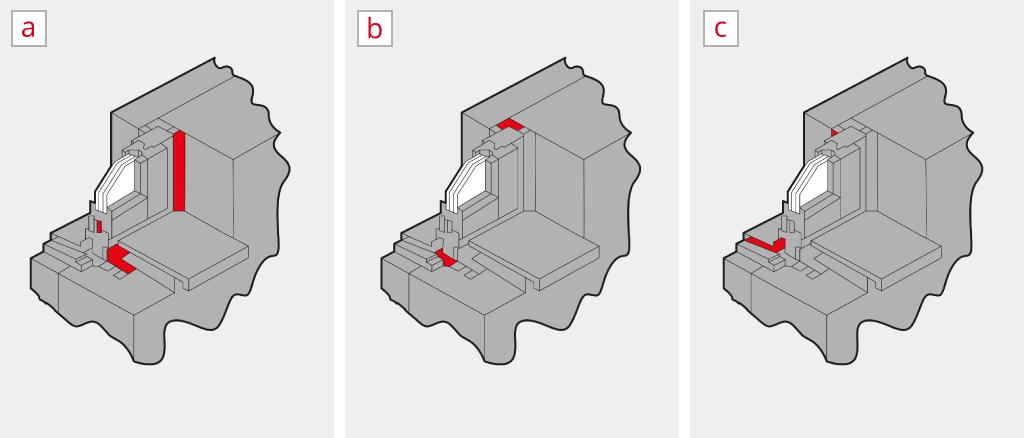 Moyens de Calfeutrage pour Porte soulevant-coulissante (Intérieur, Milieu, Extérieur)