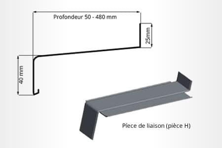 Projection de l'appui de fenêtre