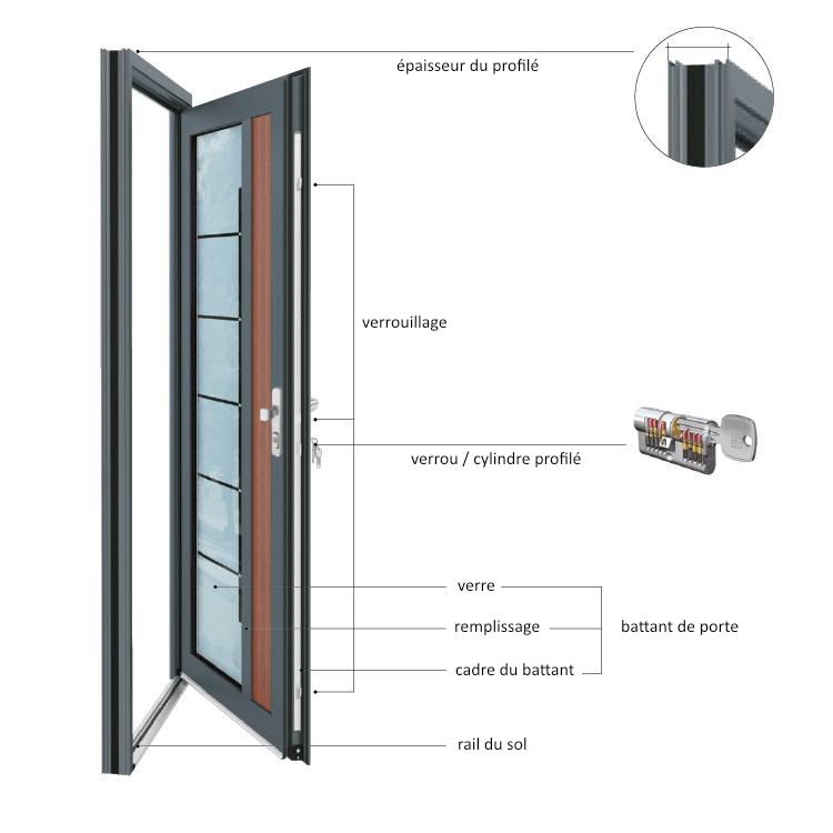 Eléments de construction d'une porte d'entrée