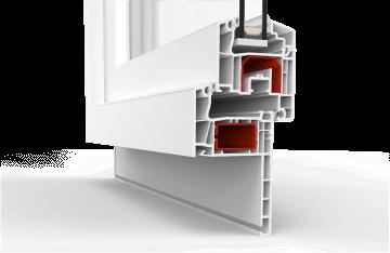 Fenêtre PVC avec Profilé de Rénovation IDEAL 4000