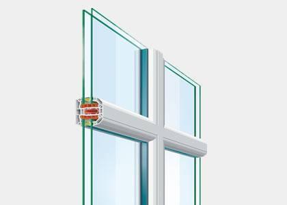 Croisillons pour fenêtres PVC