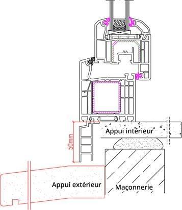 Fen tres pvc d tails coupe du ideal4000 sur fenetre24 - Profil fenetre pvc renovation ...