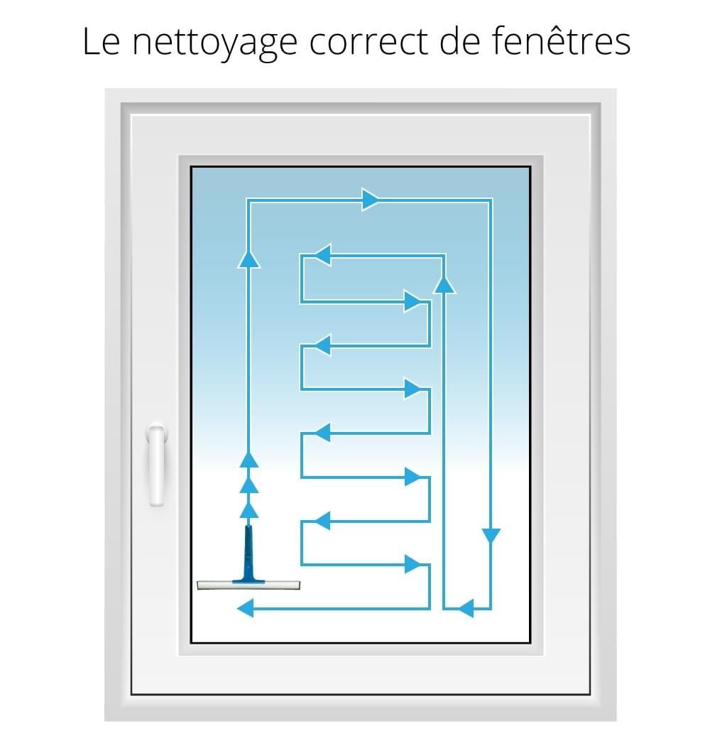 Nettoyage et entretien des vitrages fen tres et entretien for Nettoyage de fenetre